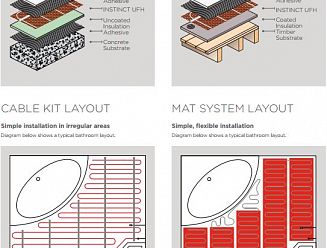 Instinct underfloor heating